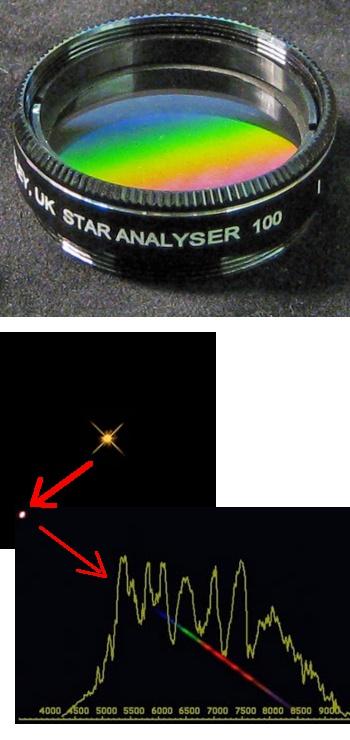 PATON HAWKSLEY Star Analyser