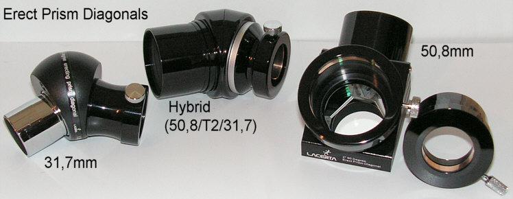 Erecting prism (31,7mm)